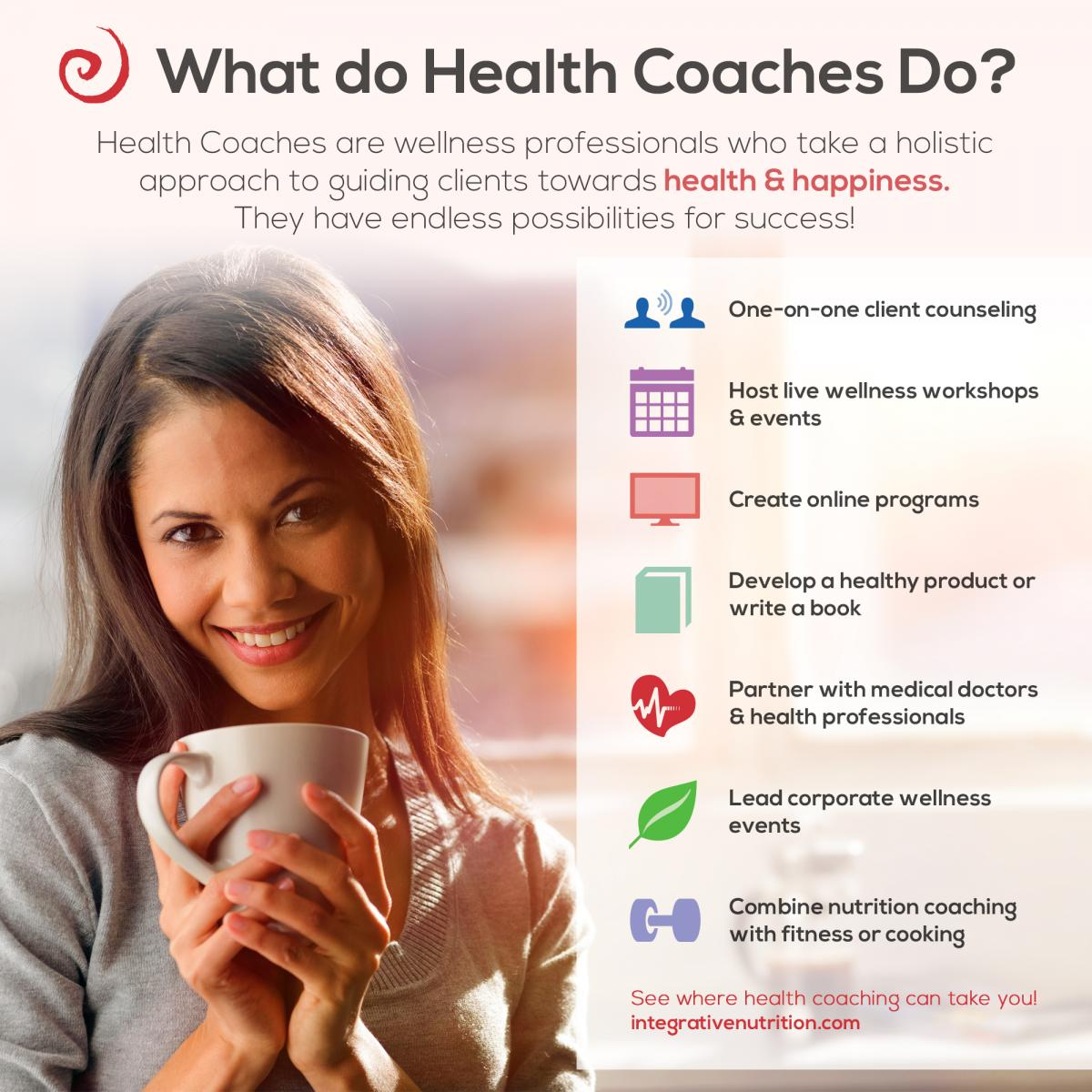 What do health and wellness coaches do?